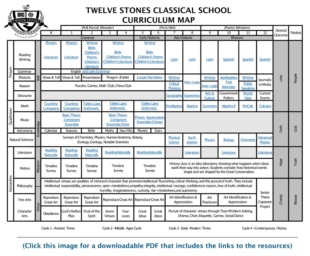 twelve_stones-curriculum_map_2020-updates_july_21